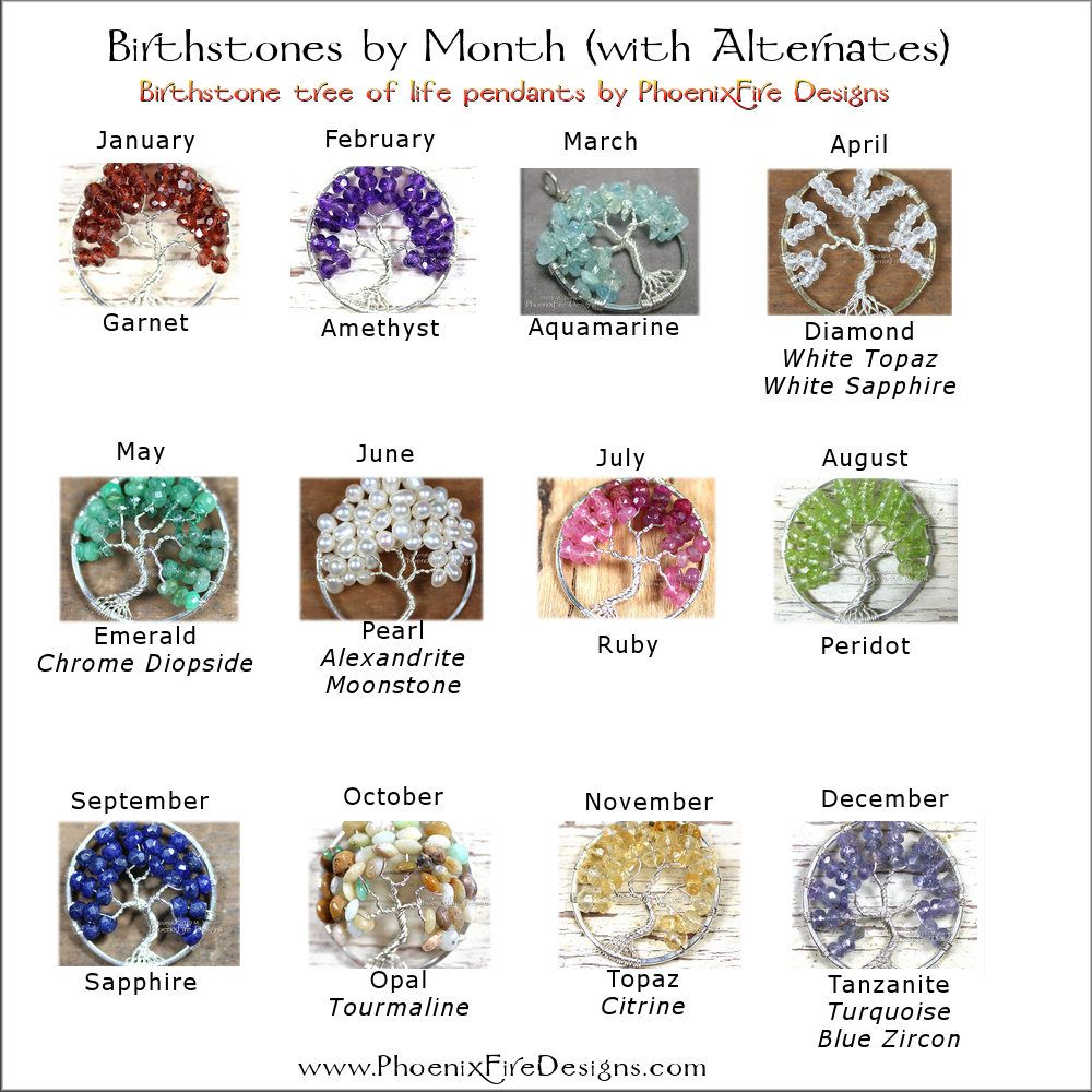 Every Month Of The Year Has One Or More Gemstones