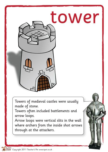 Teacher's Pet Displays » Features of a Castle Posters | Castles ...