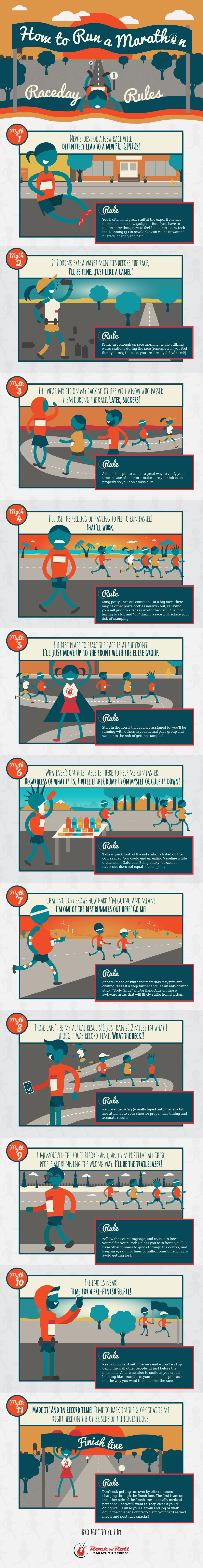 How to Run a Marathon: Raceday Rules #infographic