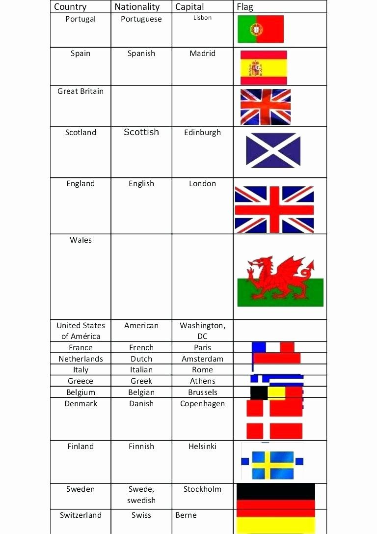 Coloring Flags English Speaking Countries Luxury Country Flag Coloring Sheets Redhatsheet Flag Coloring Pages Coloring Pages Different Country Flags