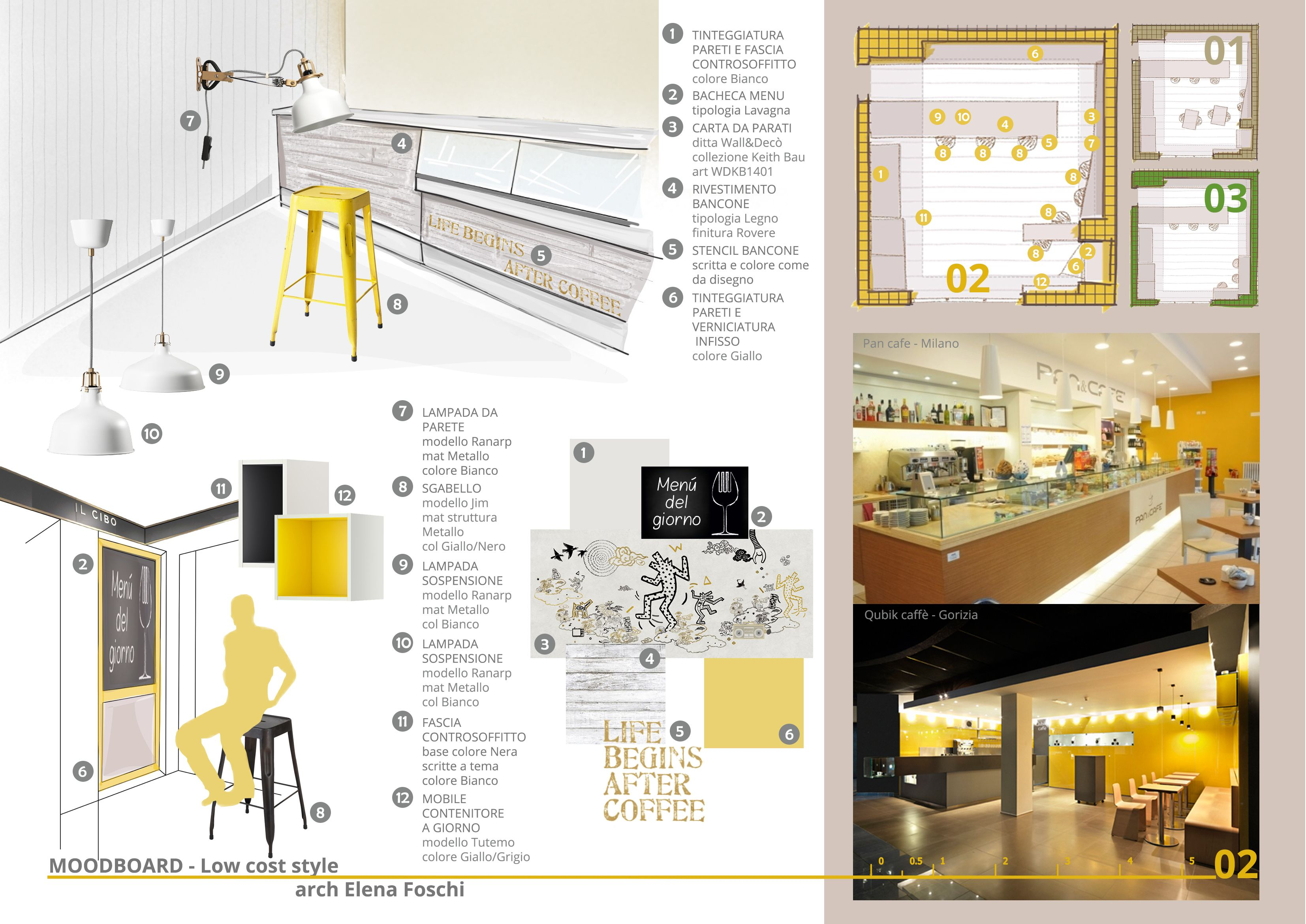 Moodboard restayling bar moodboard efarchitettura for Siti di interior design