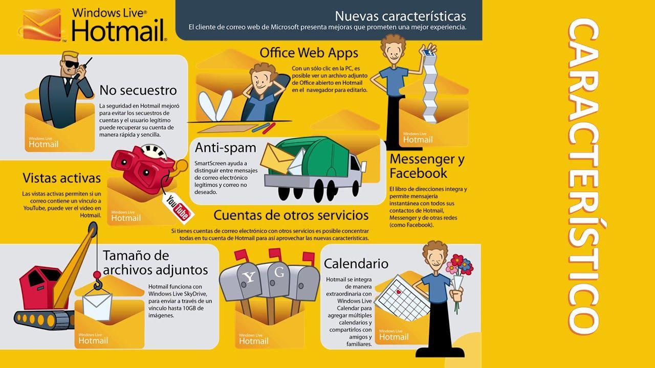 Tipos De Infografia Infografia Tipos De Infografias Los Tipitos