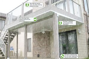 Rain Tight Decks: Underdeck | Porch Under Deck | Dry Under Deck | Under Deck Ceilings | UnderDeck Contractor