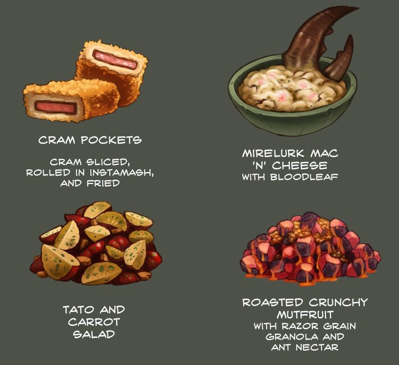 22++ Fallout foods information