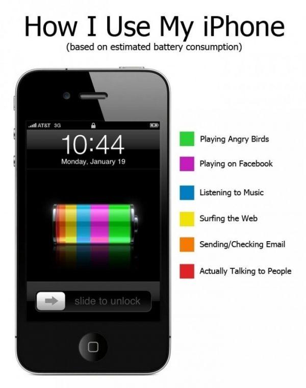 So True Apple Memes Iphone Sayings
