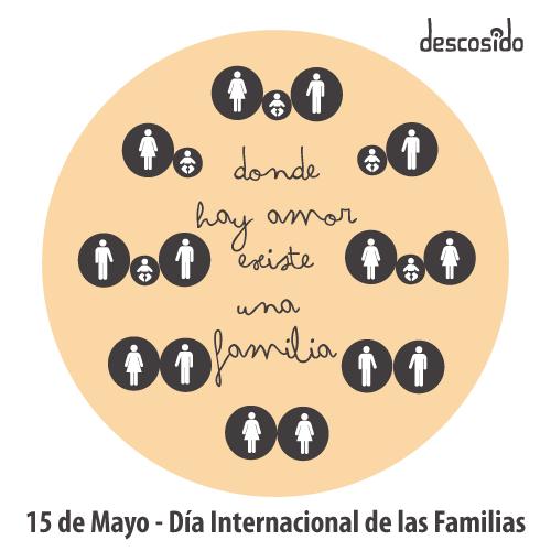 Feliz Día De La Familia Frases Mensajes 2 Dia De La