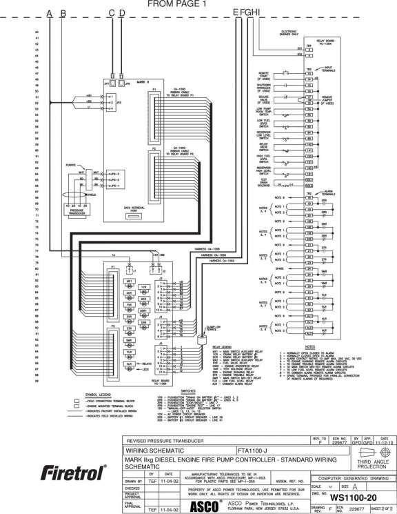 12  Diesel Engine Fire Pump Controller Wiring Diagram