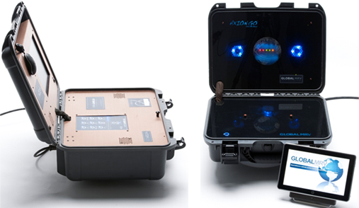 PEMS Portable Emissions Measurement System from Global MRV