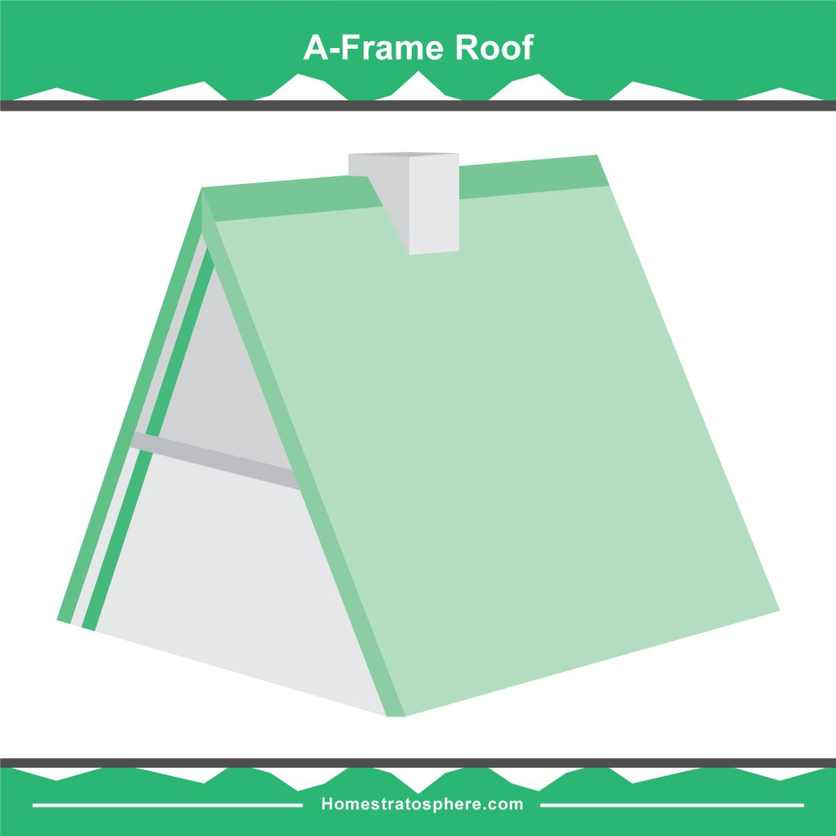 36 Types Of Roofs For Houses Illustrated Guide Home Roof