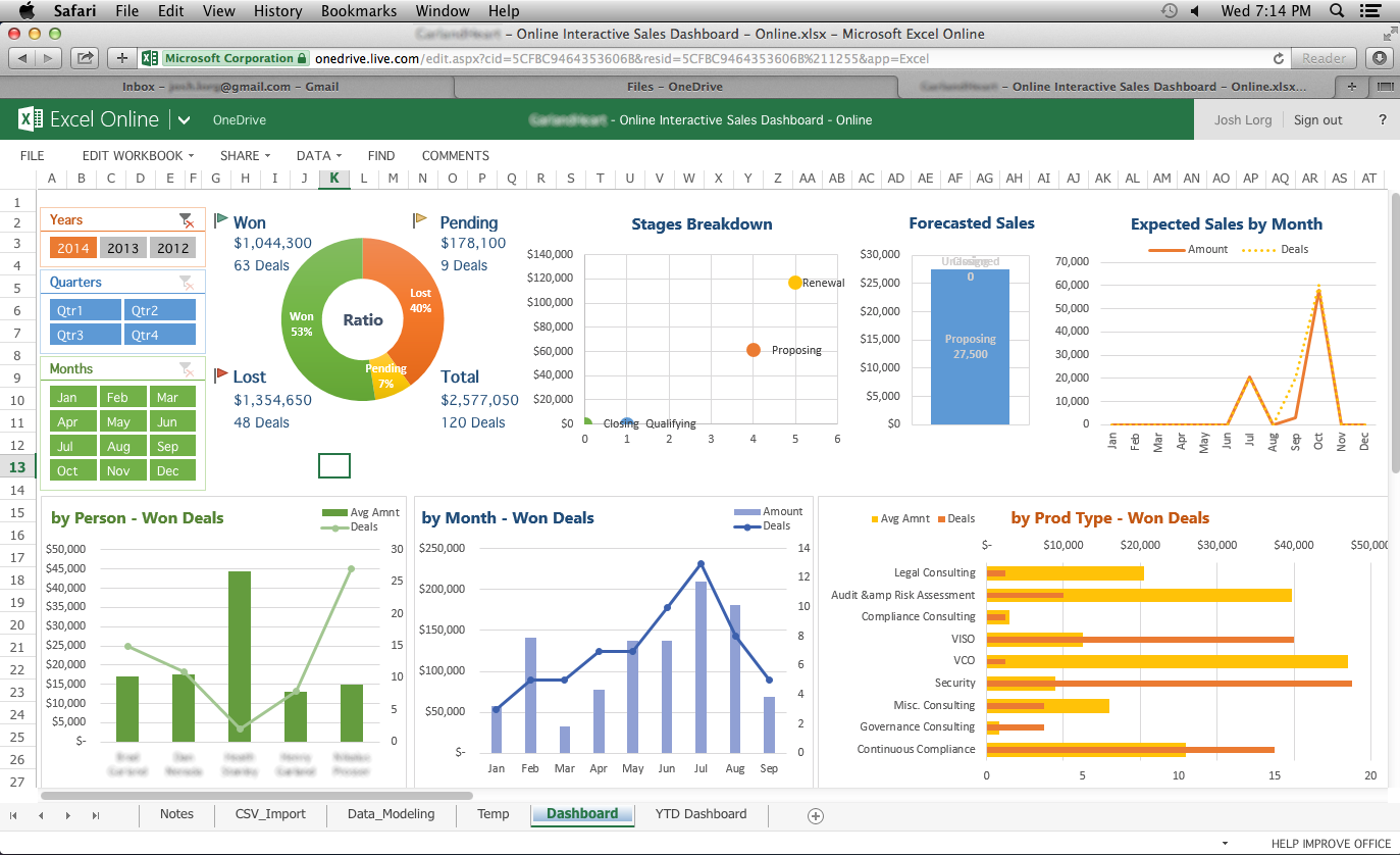 Online and Interactive Excel Sales Dashboard using Raw Data 2 ...
