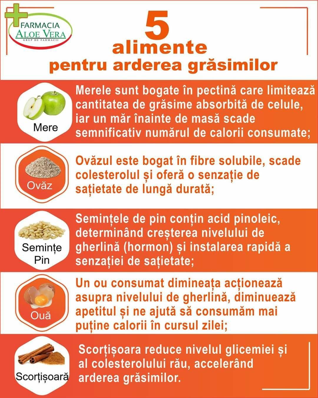 sfaturi de sănătate pentru pierderea de grăsime)