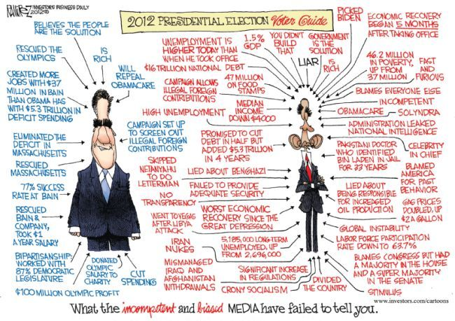 Obama wins 2012 Presidential election -- we're screwed! - The stuff you won't see in the ObamaMedia