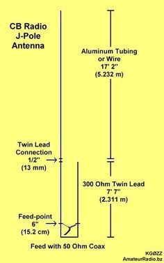 cb radio j pole antenna i substituted 12 stranded wire for thecb radio j pole antenna i substituted 12 stranded wire for the aluminum tube and made it a \