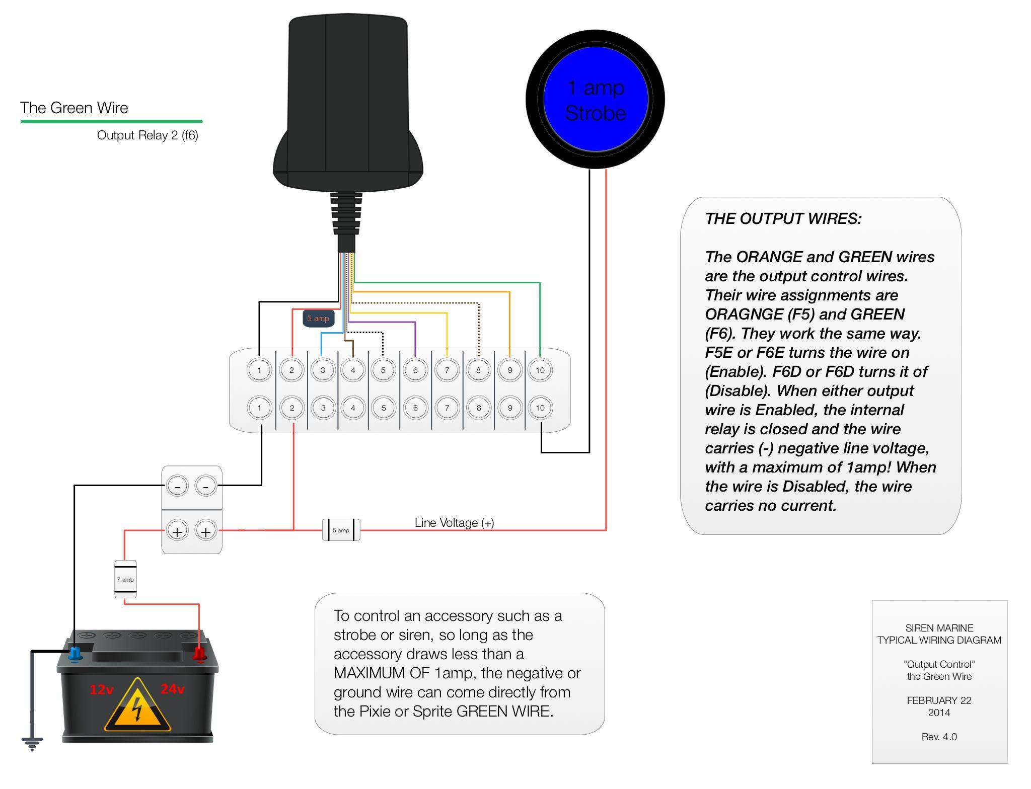 galls siren wiring diagram wiring diagramgalls remote siren wiring diagram  free download wiring diagram