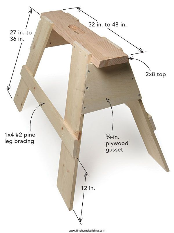 Building Sturdy Sawhorses Wood Projects Pinterest