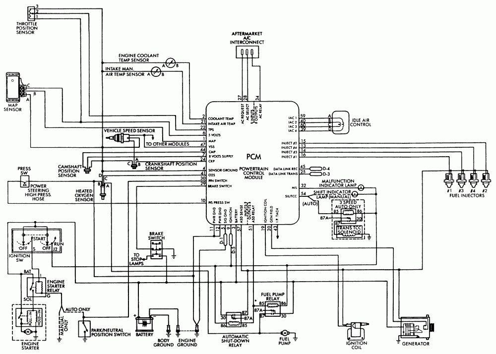 50 Jeep Wrangler Wiring Diagrams Bv8y di 2020