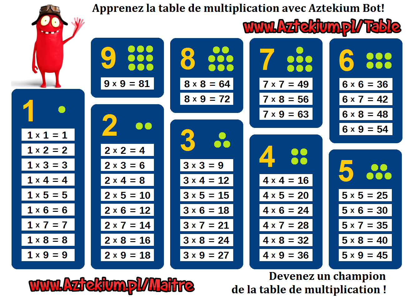 Table De Multiplication De 7 Table De Multiplication A Imprimer De 1 A 10 Education