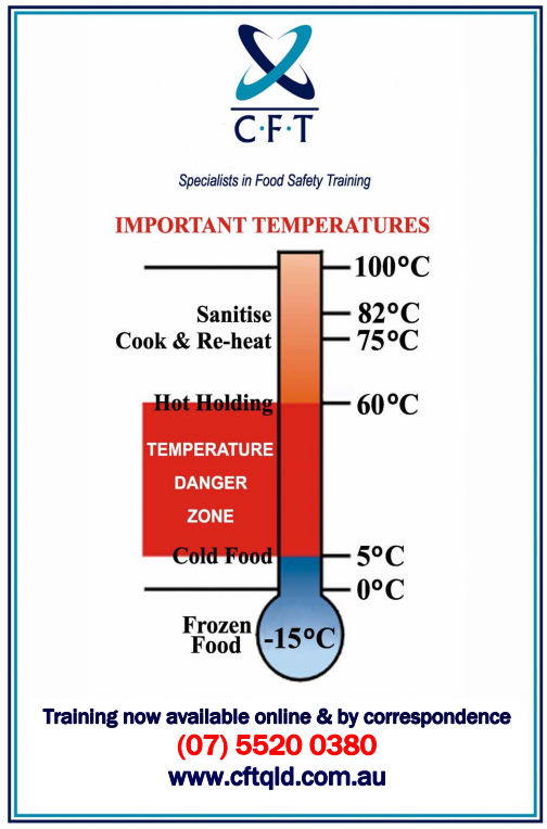 Knowing your food safety temperatures and danger zones are