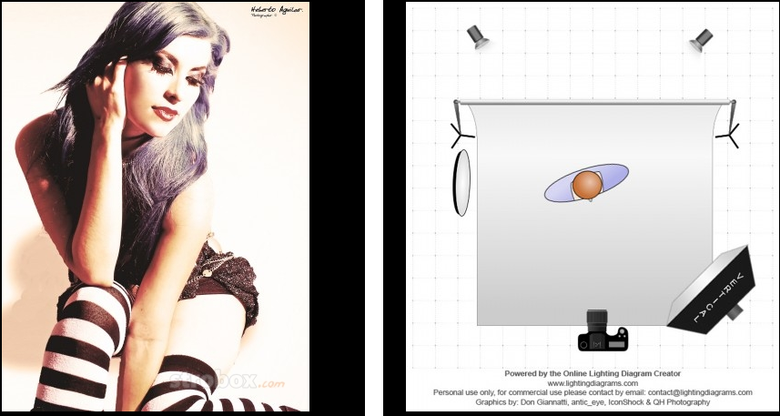 pin von nico d auf light setups pinterest portraitbeleuchtung fotostudio und beleuchtung. Black Bedroom Furniture Sets. Home Design Ideas