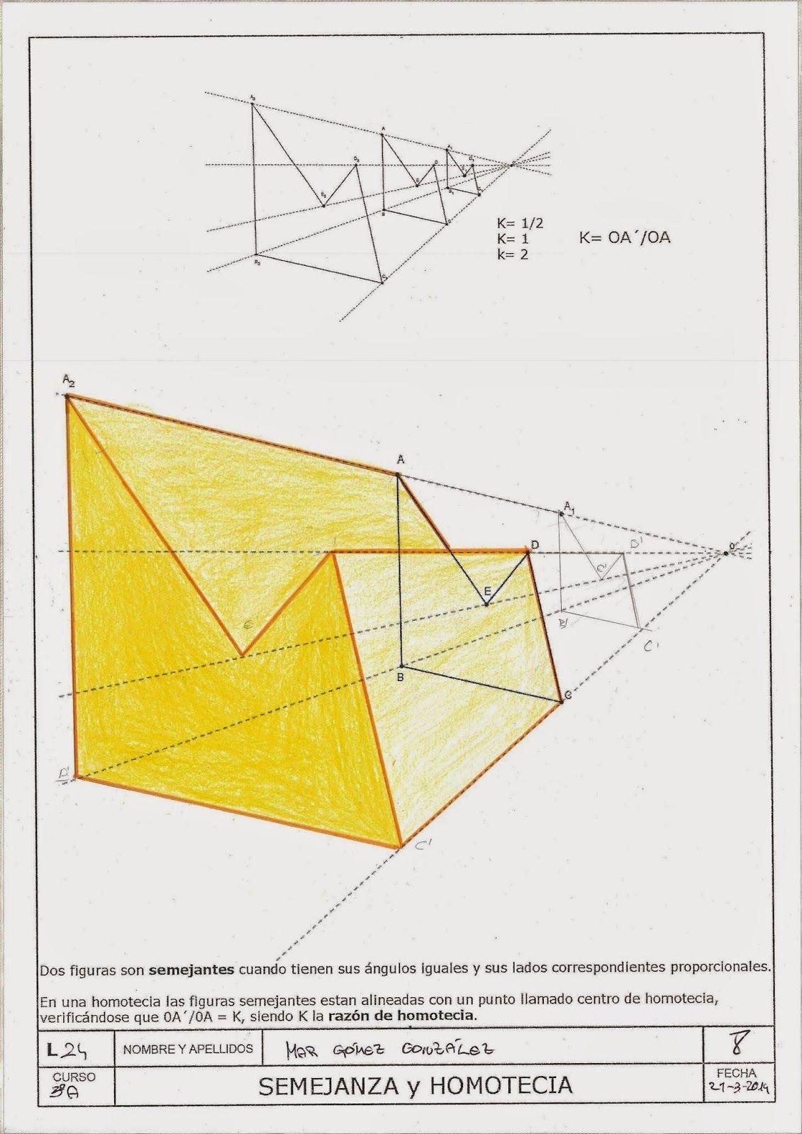 La Imagen En La Educacion Secundaria Obligatoria Educacion Plastica Y Visual En La Eso El Punto La Linea El Plano La Textura El Color