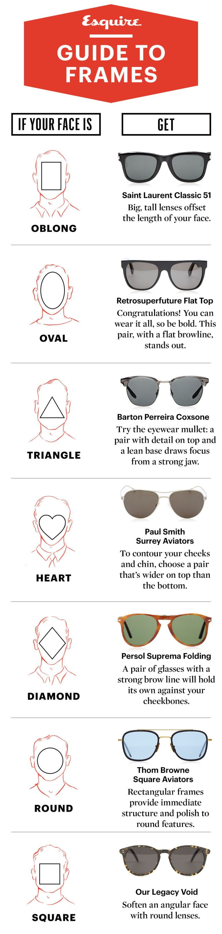 mywebroom blog esquire male fashion sunglass frame guide style infographic                                                                                                                            Más