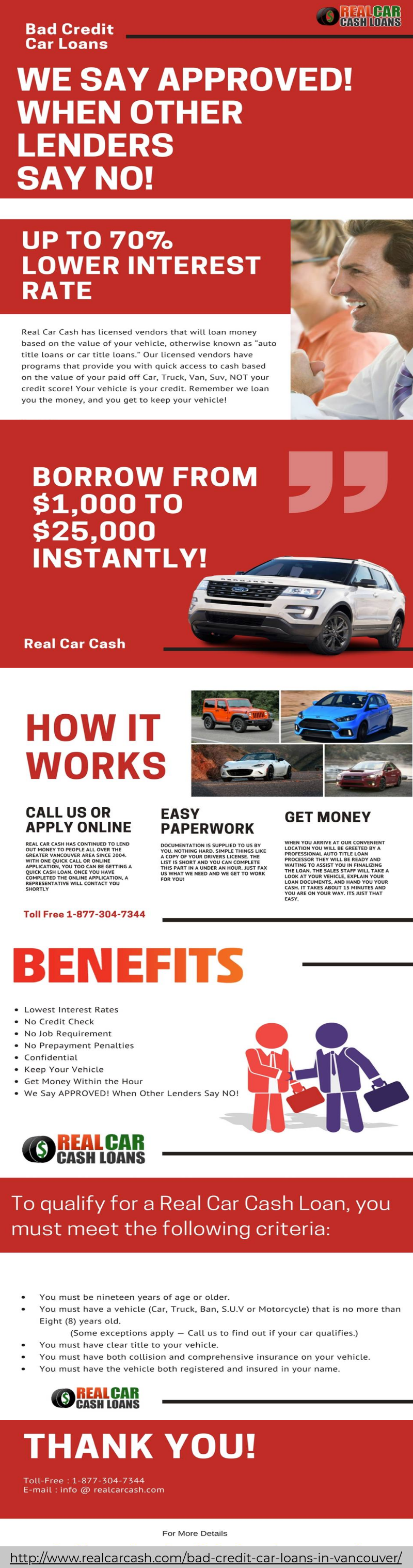 Bad Credit Car Loans In Vancouver Short Term Bad Credit Personal Loans Lender Bad Credit Car Loan Bad Credit Car Loans
