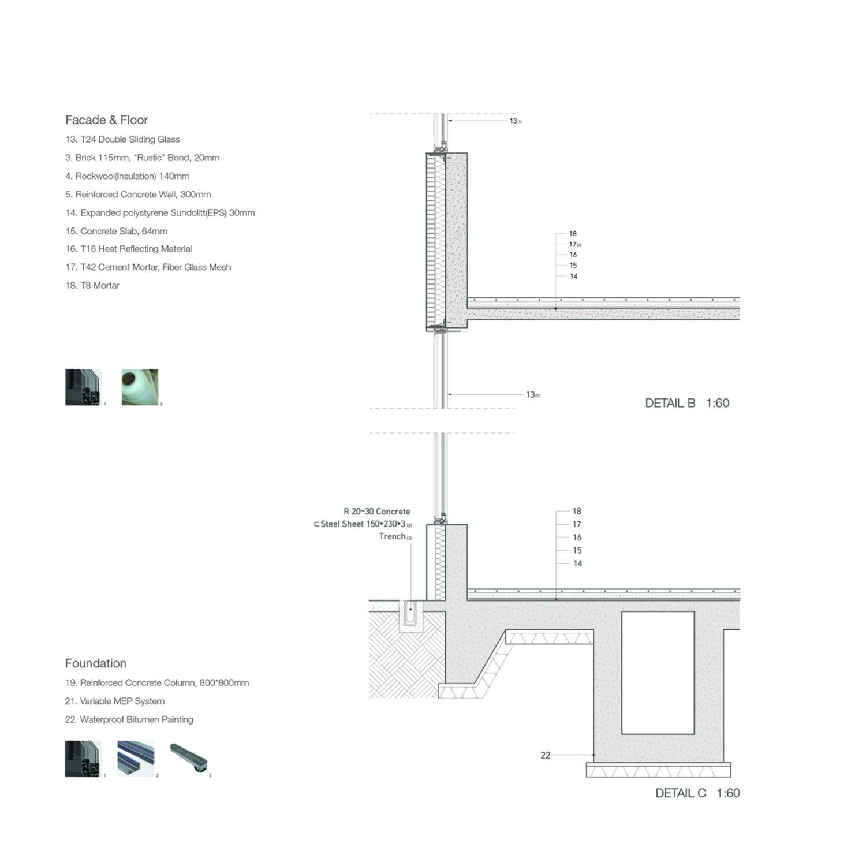 고려대학교 건축학과 5학년 이민화 12 Springs 열두달의 봄 Flower Culture Museum Korea Univ School Of Architecture 5th Year Architectural Section Concrete Column Glass Brick