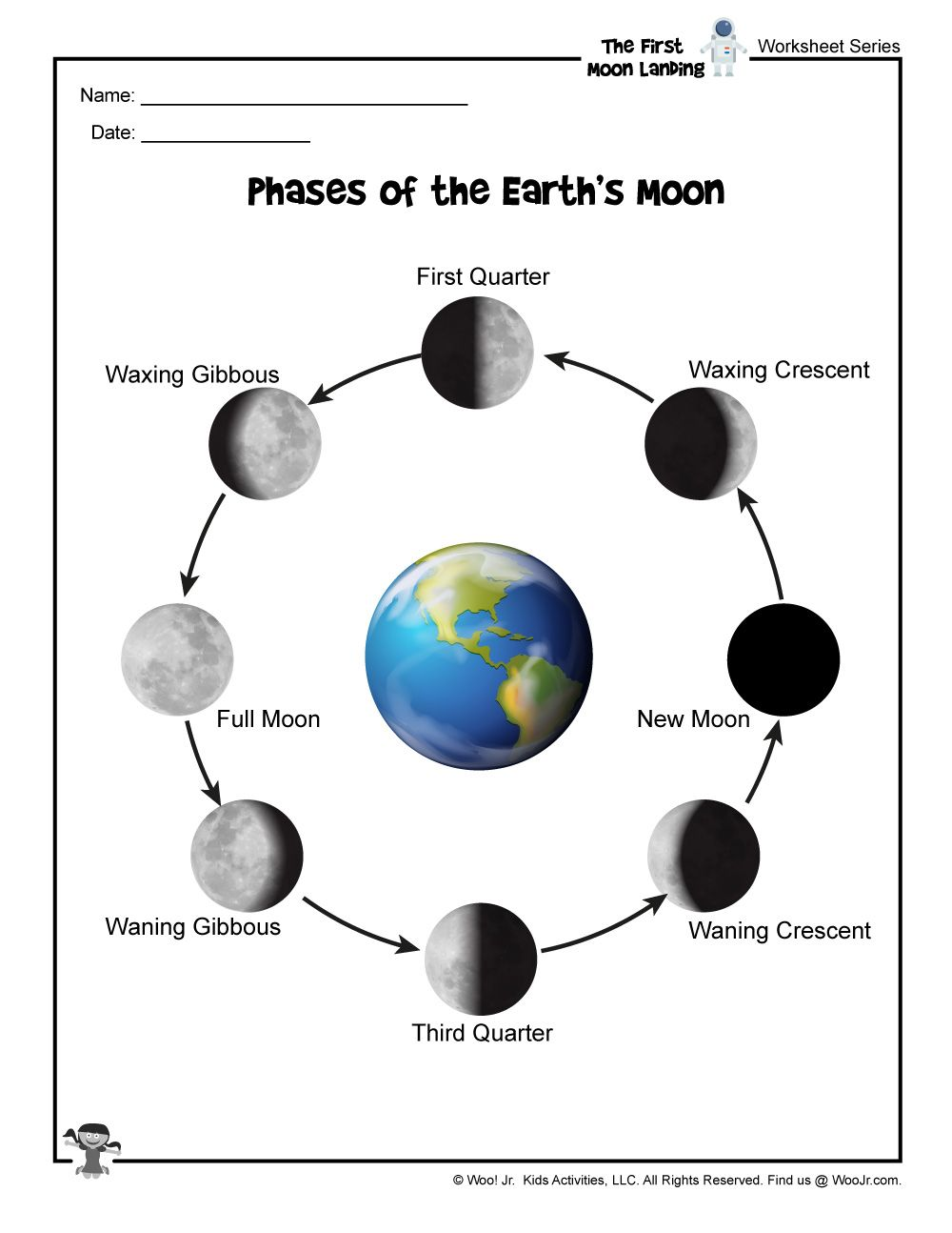 Moon Phases In Order Reference Worksheet Woo Jr Kids Activities Solar System Worksheets Moon Phases Moon For Kids [ 1294 x 1000 Pixel ]