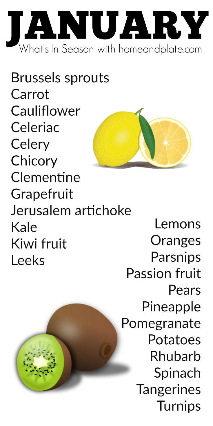 Fruits Vegetables In Season In January Www Homeandplate Com Produce Ripe For The Picking Seasonal Produce Guide Eat Seasonal Season Fruits And Vegetables