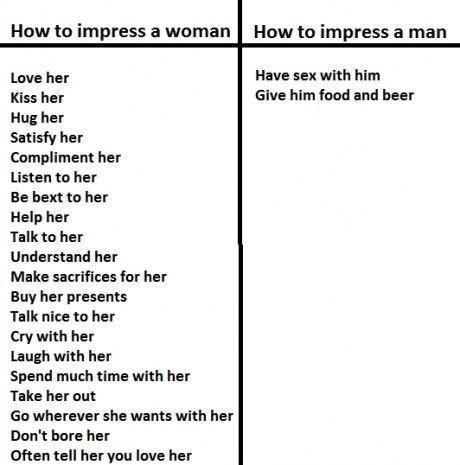 The Difference Between Men And Women Funny Quotes Fun Quotes Funny Funny Quotes About Life