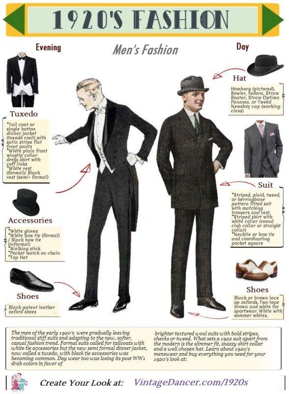 Apos;s Men's Fashion images on 16