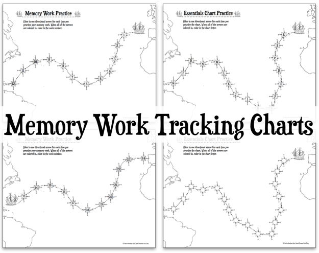 Memory Work Tracking Charts {Foundations & Essentials