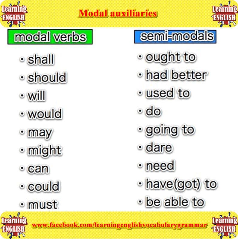 abbastanza Modal auxiliaries | Modal auxiliaries, Learn english grammar RQ26