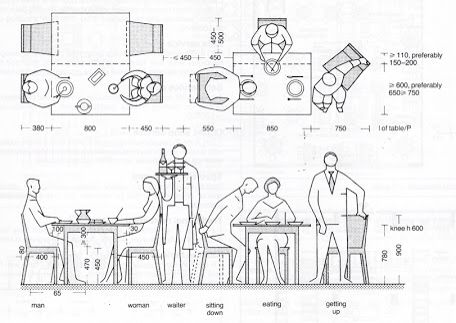 dimensiones mesa de comensales neufert pinterest