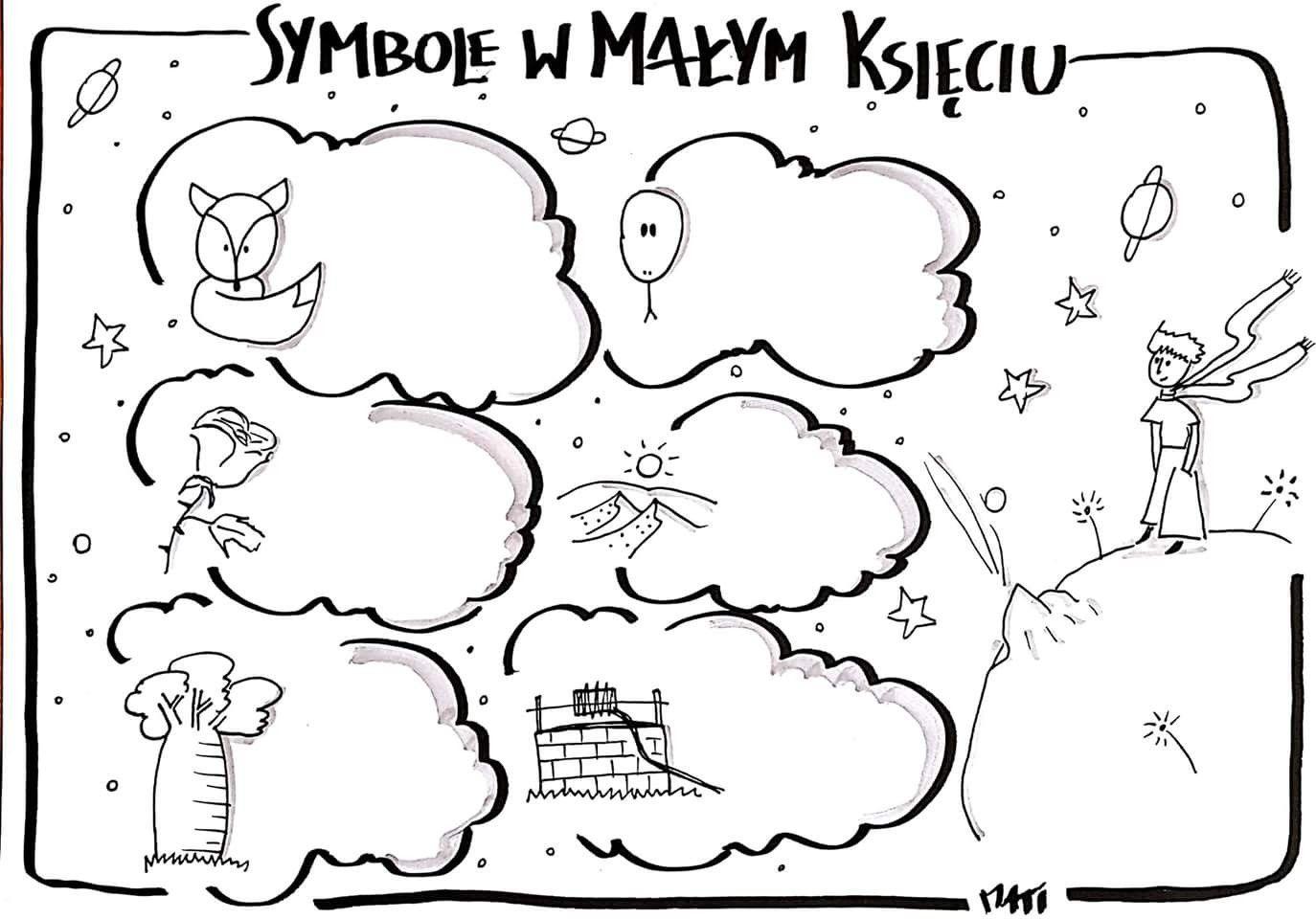 Symbole W Malym Ksieciu Karta Pracy In 2020 Creative Writing Ideas Polish Language Sketchnotes