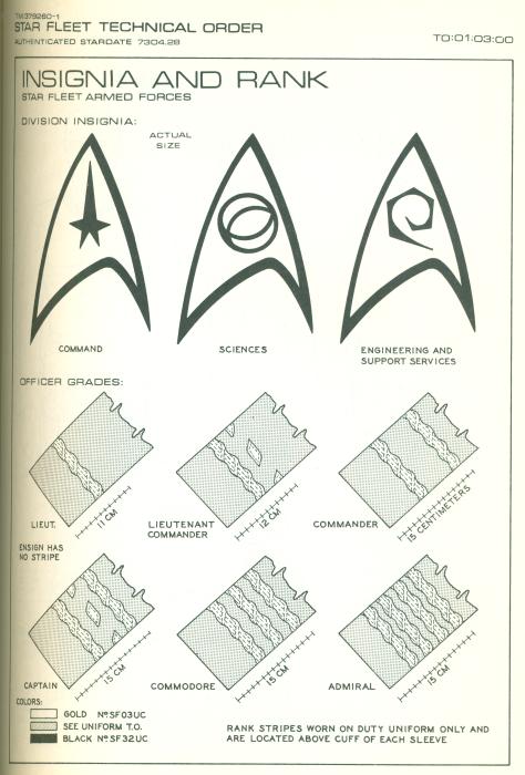 Starfleet Tailor