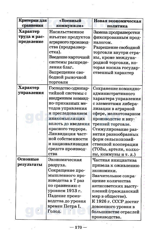 всеобщая история улунян 11 класс скачать pdf