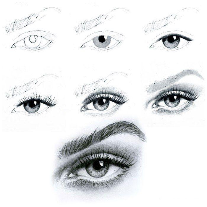 Augen Mund Und Nase Zeichnen Lernen Schauen Sie Diese Anleitung