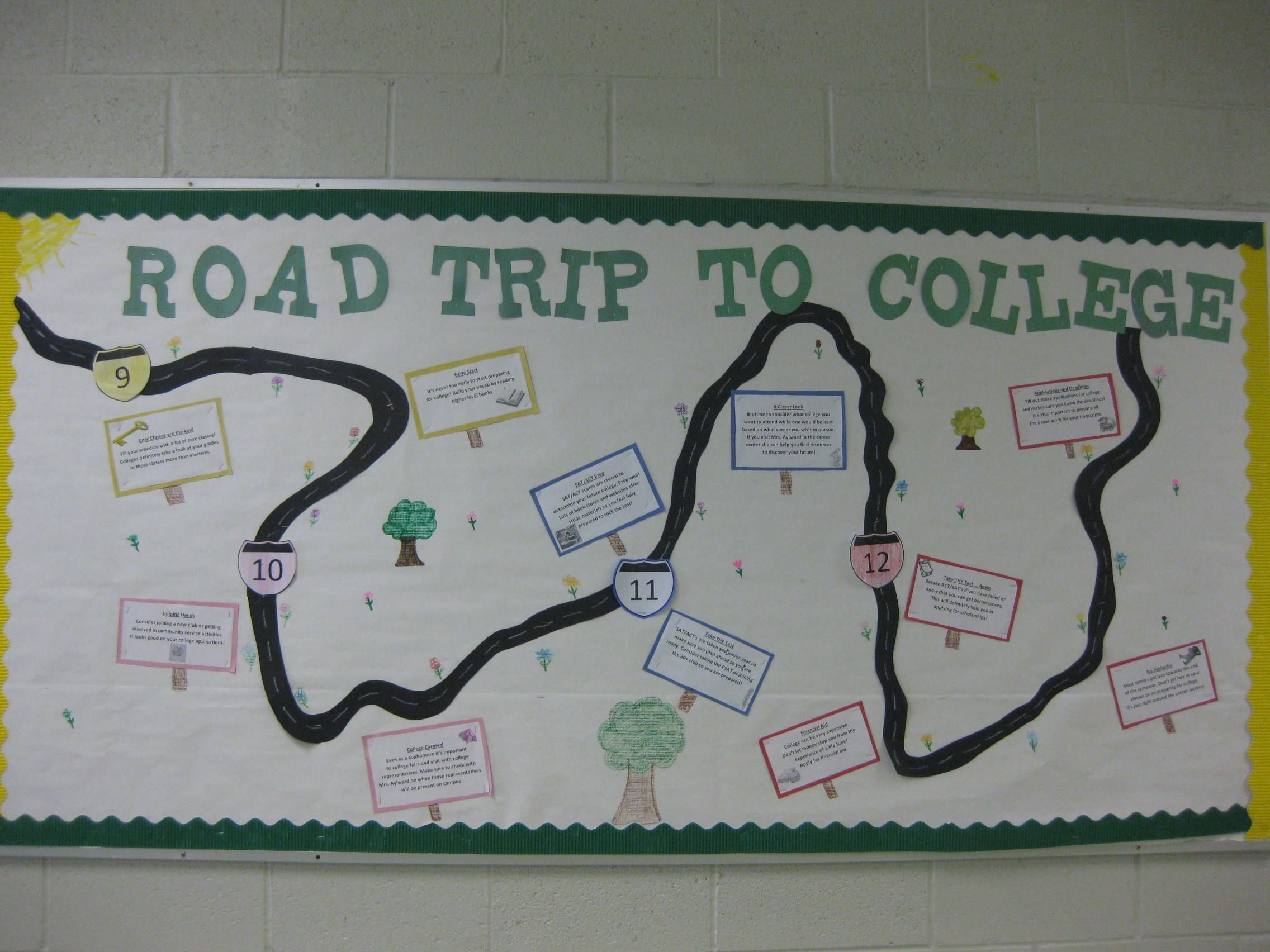 It Is A College Preparation Bulletin Board It Describes The Paths - Us college map poster