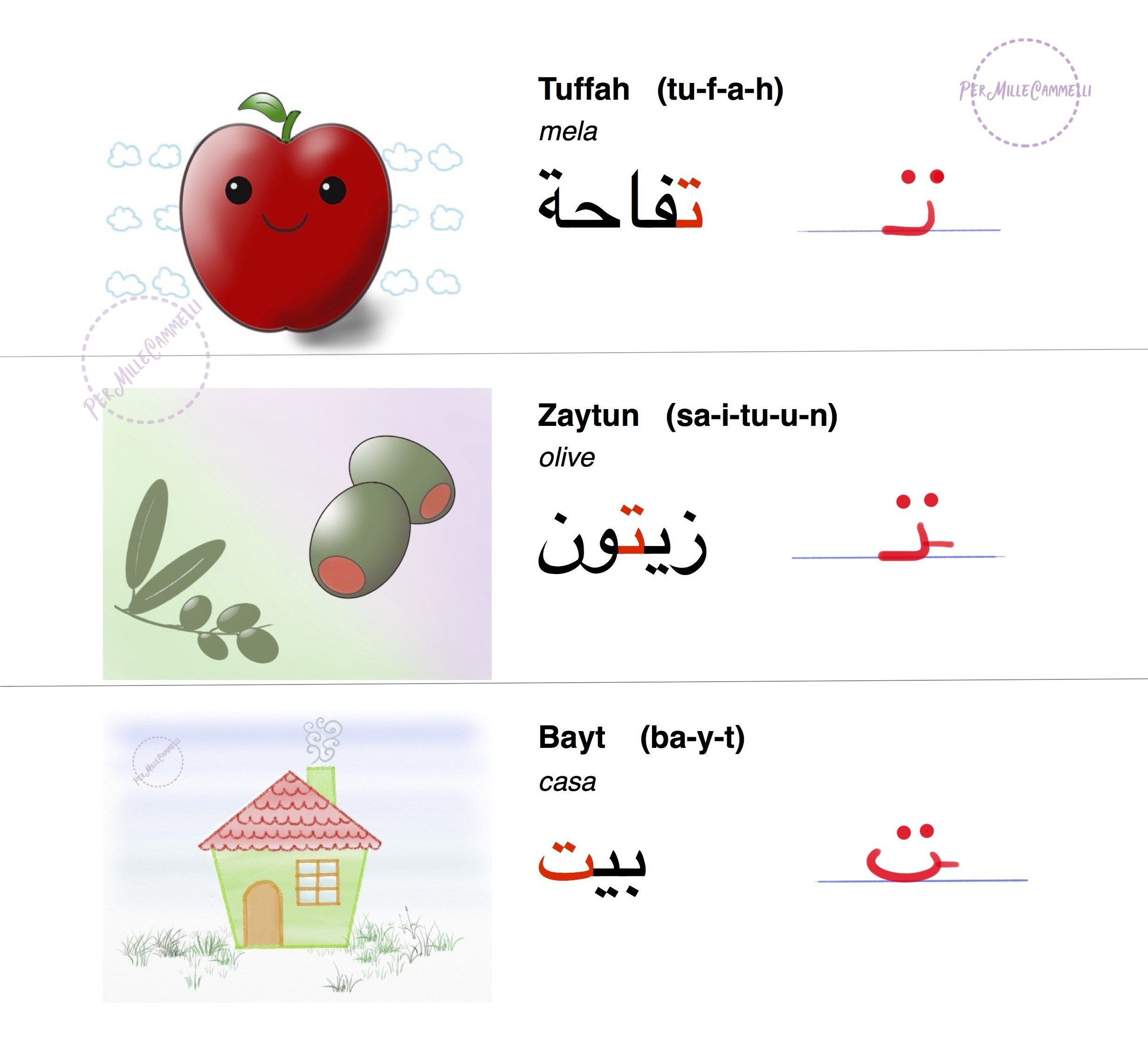 Lettere Taa E Thaa Arabo Per Bambini Italian Pinterest