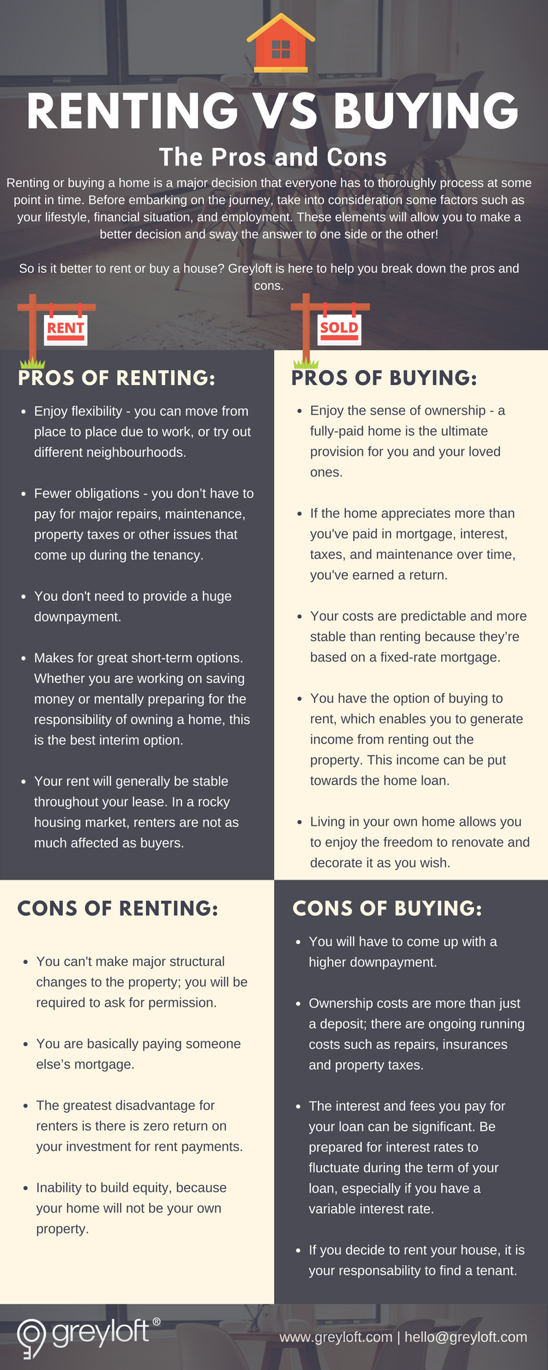 Singapore Property Renting Vs Buying The Pros And Cons Infographic Rent Vs Buy Real Estate Rent Real Estate Fun