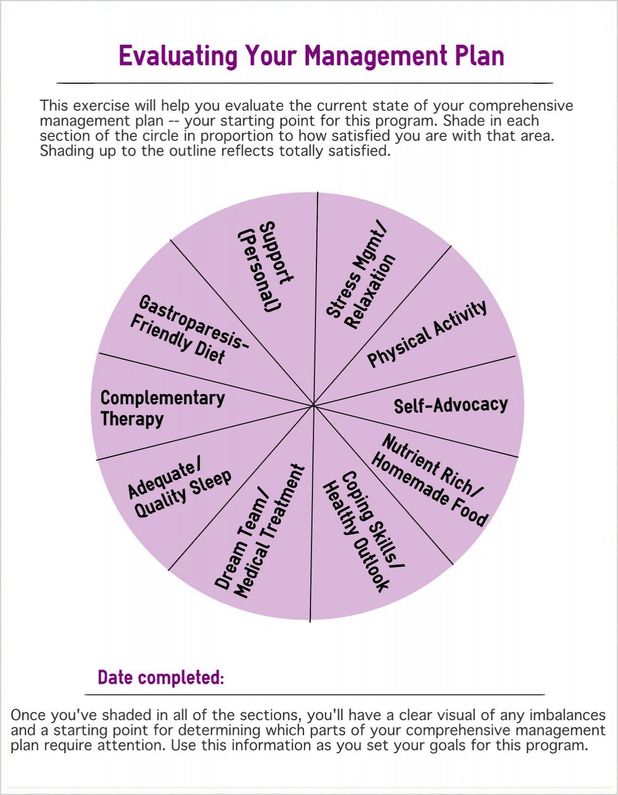Evaluate Your Management Plan Free Worksheet