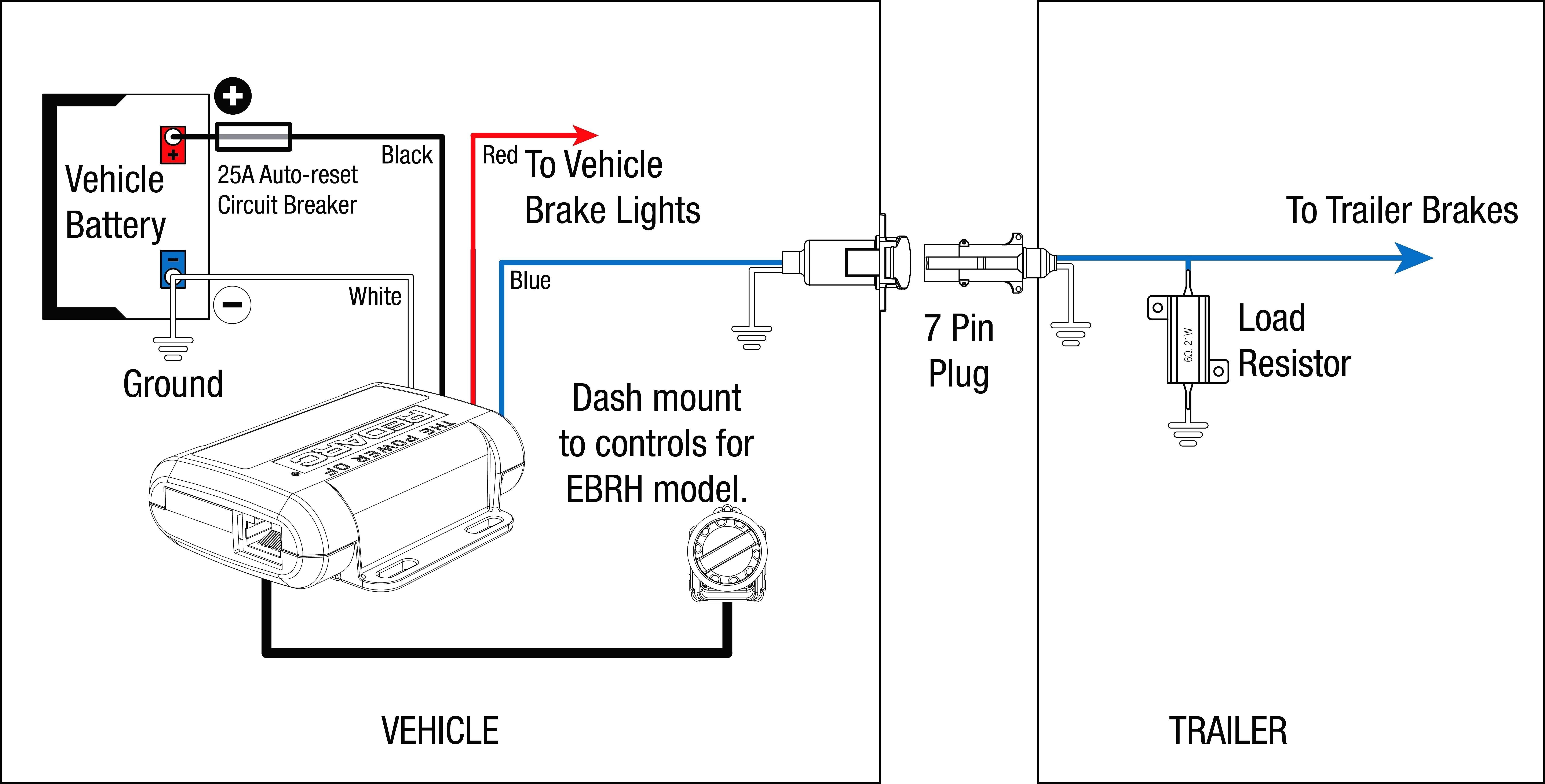Trailer Brake Controller Wiring Diagram Inspirational in ...
