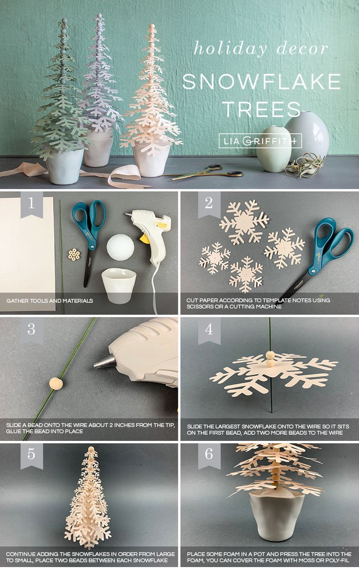 Photo of Paper Snowflake Trees for Your Holiday Décor – Lia Griffith