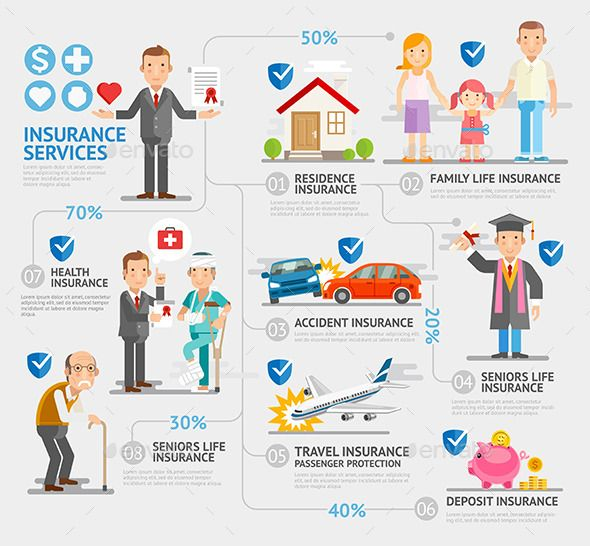 Business Insurance Character And Icons Template Business