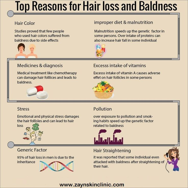 Zayn Skin Clinic offers hair transplant in Pune at