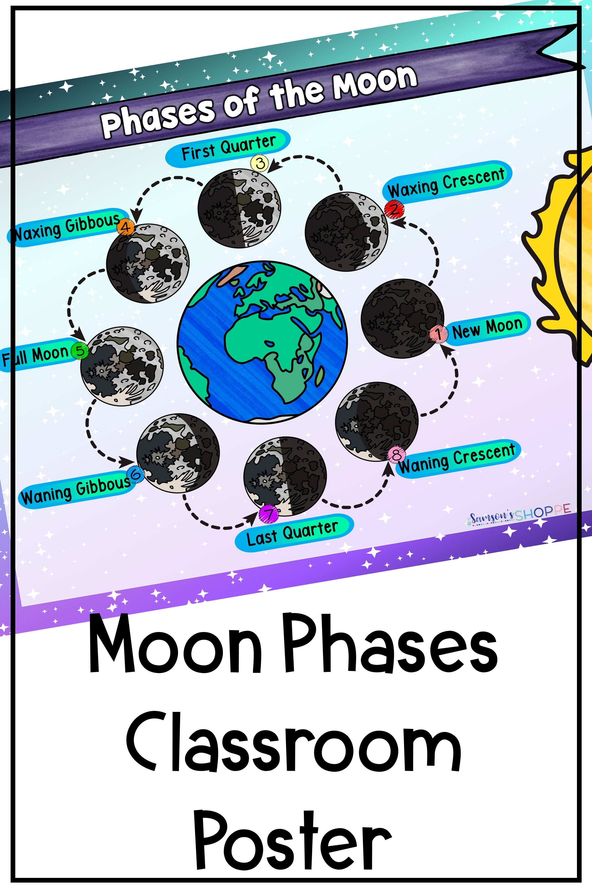 Moon Lunar Phases Classroom Poster Decor
