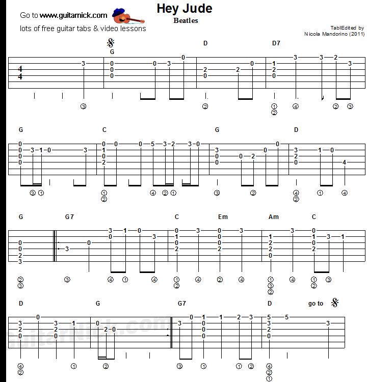 Hey You Guitar Chords