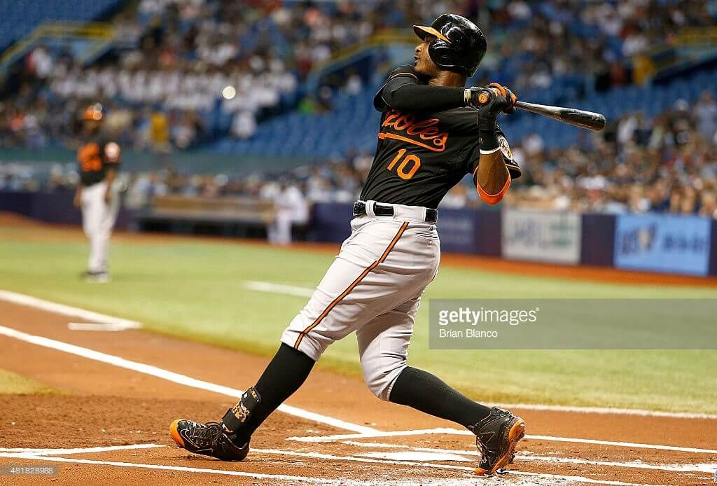 Ivan Nova Leads Today's Top Plays Fantasy team, Baseball