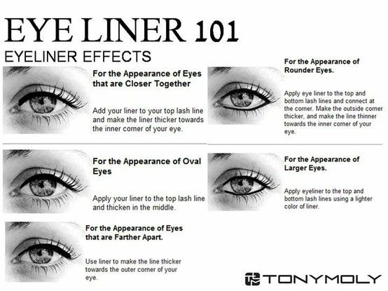 Eyeliner Effects